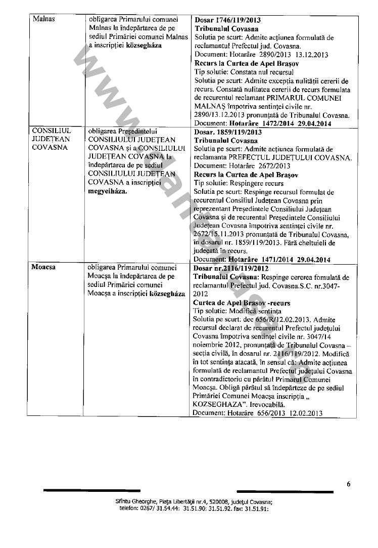 Prefectura Covasna situatie procese steag secuiesc inscriptii limba maghiara Dan Tanasa 5