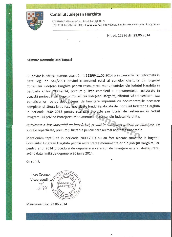 CJ Harghita fonduri monumente harghita Dan Tanasa