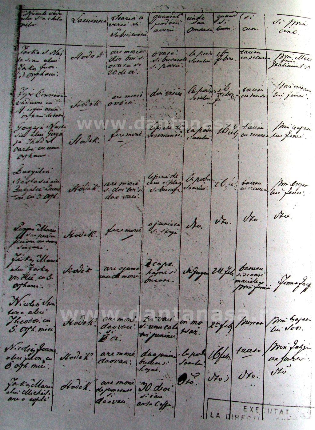 Martirii romani din Hodac de la 1848-1849 3