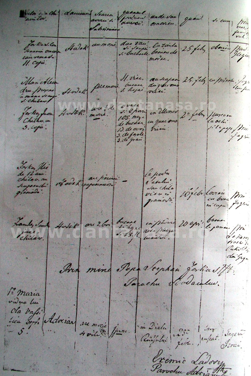 Martirii romani din Hodac de la 1848-1849 4