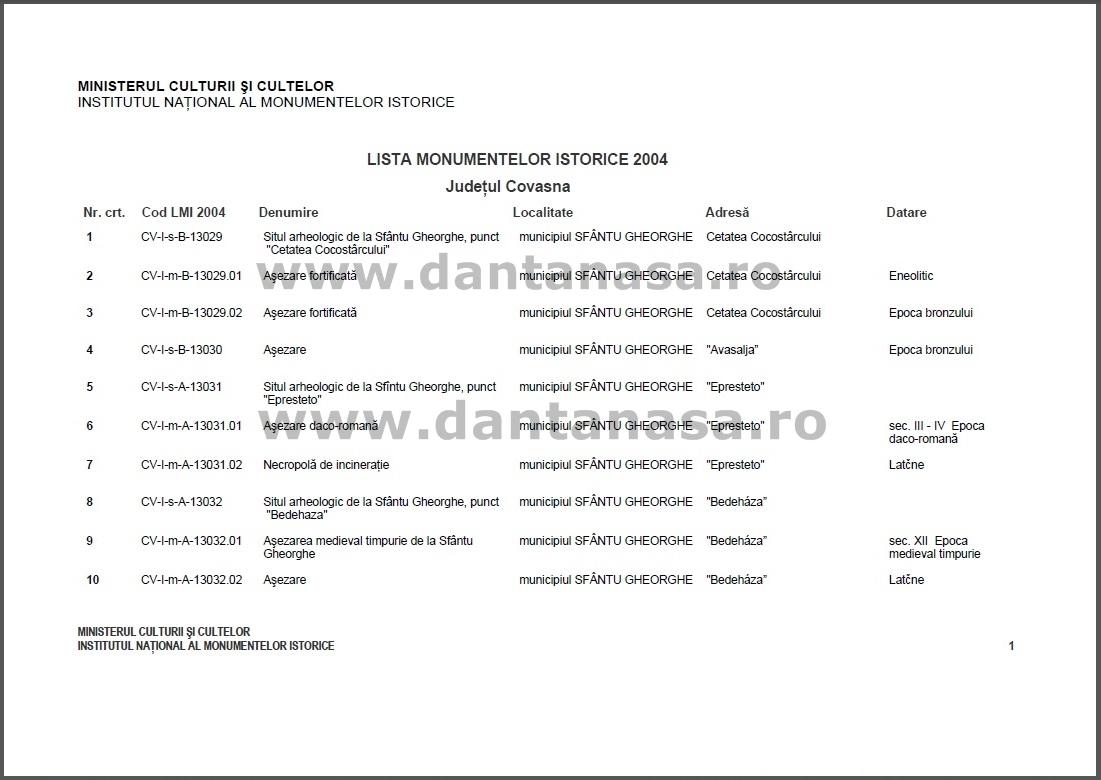 lista monumente ministerul culturii asezare daco-romana sfantu gheorghe covasna