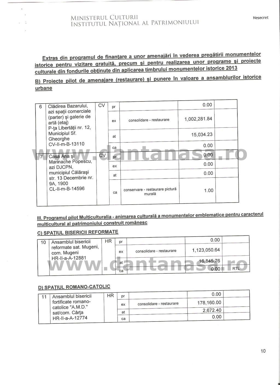 Ministerul Culturii fonduri monumente Covasna Harghita 2011 2014 10
