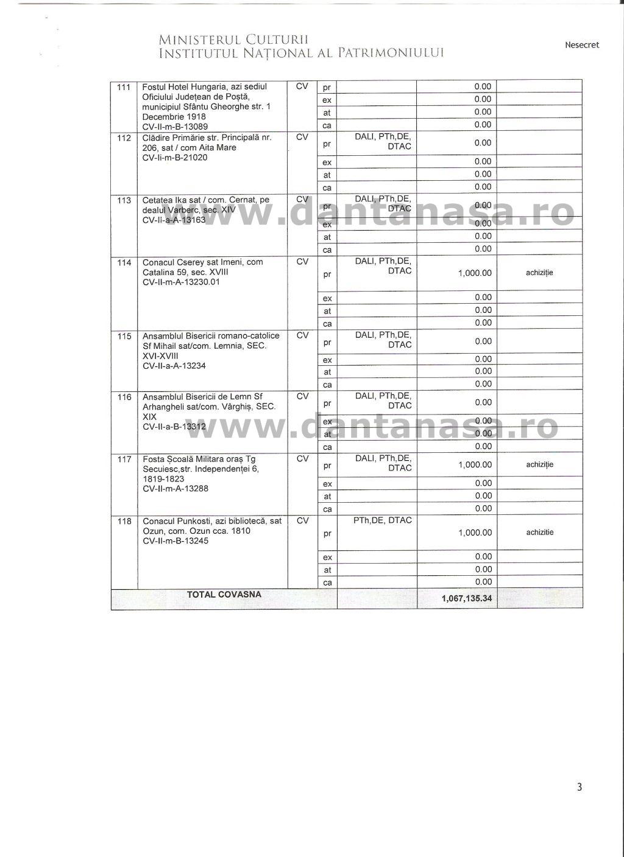 Ministerul Culturii fonduri monumente Covasna Harghita 2011 2014 3