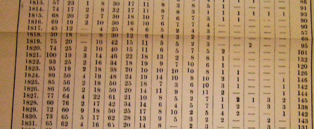 cifre scolarizare gimnaziu catolic targu mures 1782 1895 2